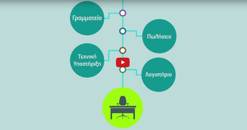 COSMOTE Smart Office/Φωνητική Πύλη: Διαχείριση εισερχόμενων κλήσεων